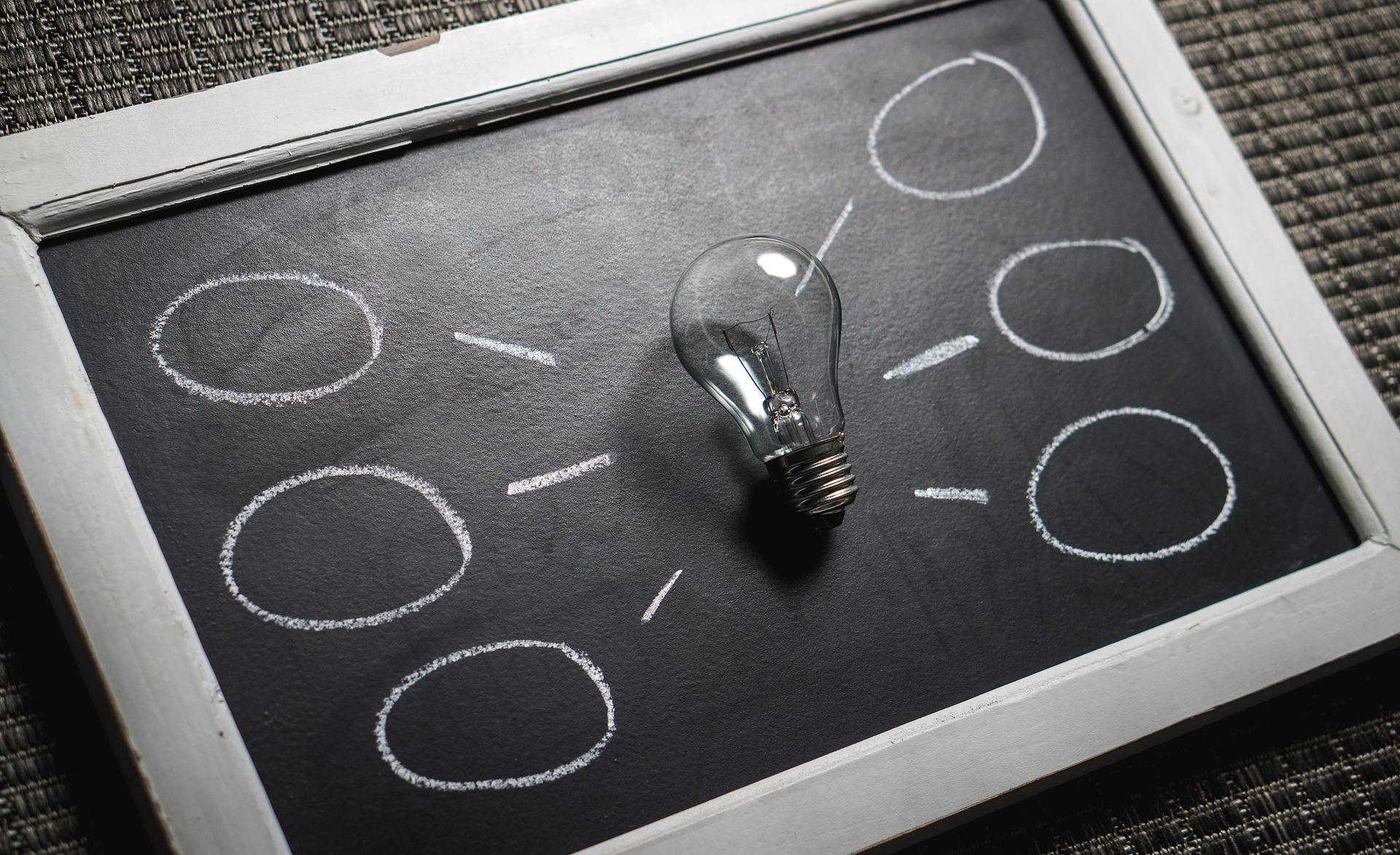 Ajvi Li metod: Složena pitanja - jednostavni odgovori