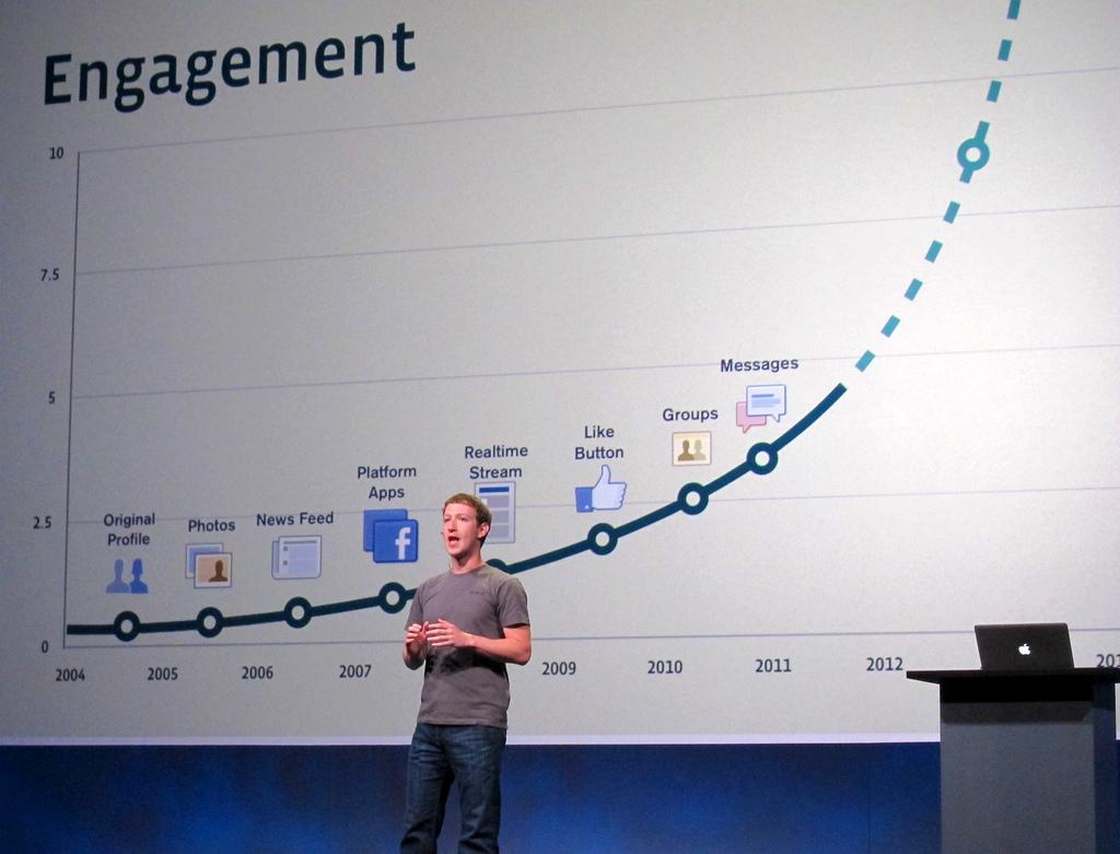 Prevarite Fejsbukov algoritam na ovih 13 načina