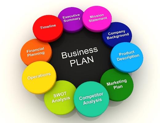 Kako se pripremiti za pravljenje biznis plana?