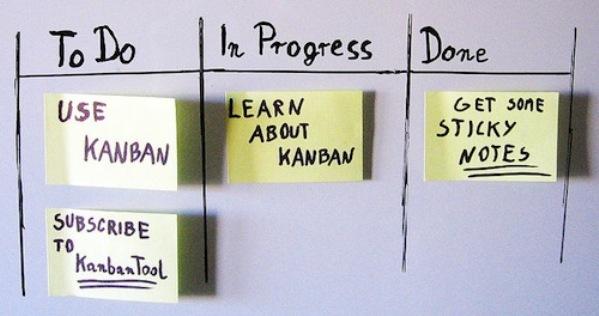 KanbanFlow: aplikacija koja će vam olakšati rad