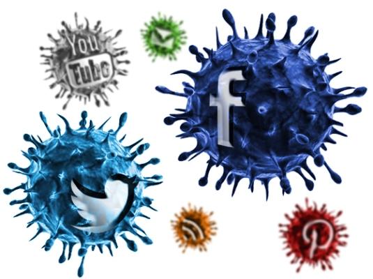 Šta jedan sadržaj čini viralnim?